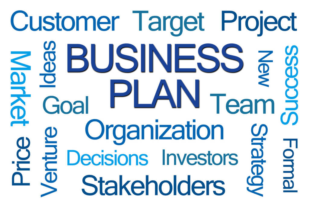 Business Plan Word Cloud on White Background